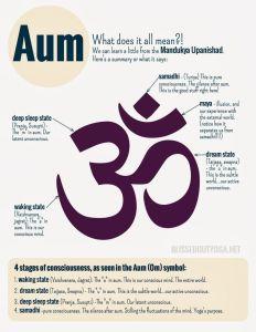 Om (Pronounce Aum)