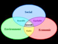 640px-sustainable_development-svg_-300x225
